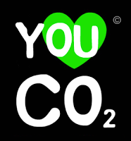 You Love CO2: Peak hydrocarbon is 1,000 years away.  Relax the planet is fine…